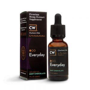 everyday-hemp-oil-mint